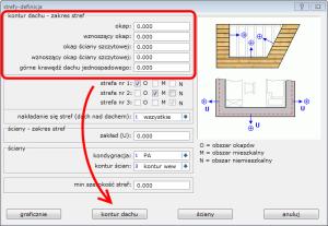 kontur dachu definicja stref