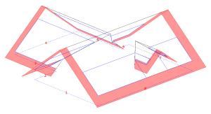 strefy dachu