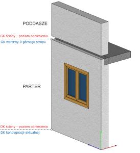 Górna krawędź ściany - poziom odniesienia - GK warstwy 0 górnego stropu