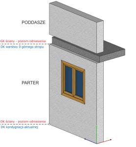 Górna krawędź ściany - poziom odniesienia - DK warstwy 0 górnego stropu