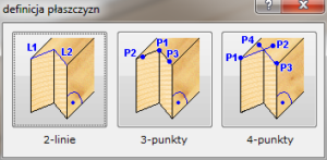 Definicja V-cięcie opcja prostopadle do osi elementu