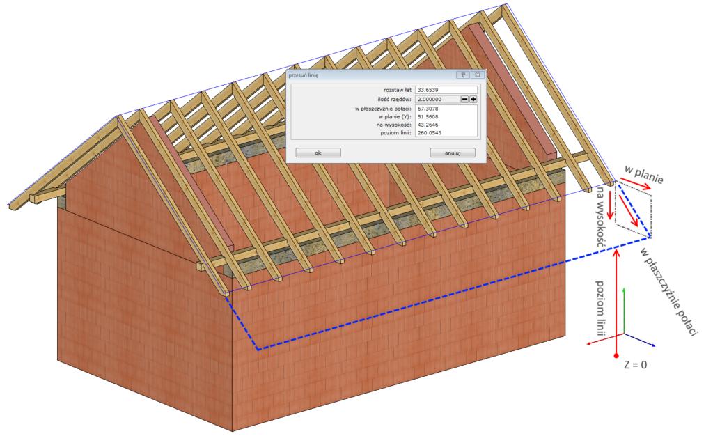 wydłużanie okapu dachu