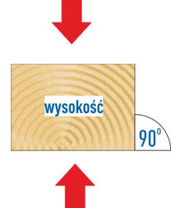 stężenia dla kierunku wysokość elementu w wiązarze