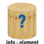 Informacje o elemencie