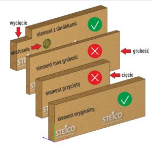 Elementy o wymiarach zgodnych z kryterium filtrowania