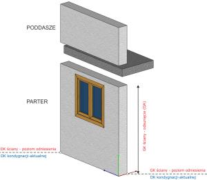 Górna krawędź ściany - poziom odniesienia - DK kondygnacji-aktualnej + odsunięcie OA