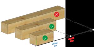 Elementy o długości w przedziale min- max