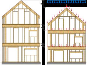 Osiadanie budynku drewnianego
