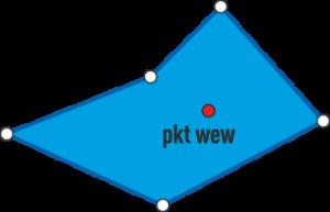 Definicja konturu za pomocą punktu wewnętrznego