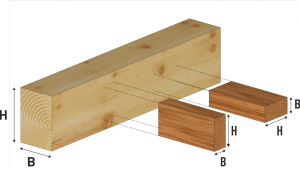 Znacznik prostokątny - typ linia x2
