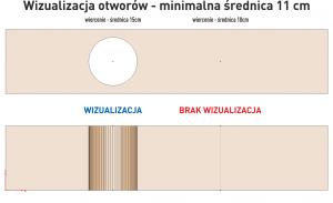 Wizualizacja otworów - prezentacja graficzna