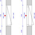 Symbol okien - sposób prezentacja okna