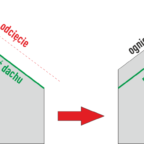 Edycja kształtu ściany za pomocą obróbki odcięcia - ogniomur